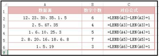 [Excel技巧]说说Len函数和Lenb函数的区别  Excel 第4张