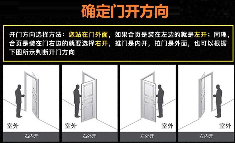 关于防盗门锁的那些事  第3张