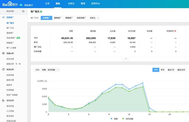 SEO优化   新版百度统计代码将网站页面实时推送至百度收录库,提升网页被抓取的速度  百度统计 百度 第3张
