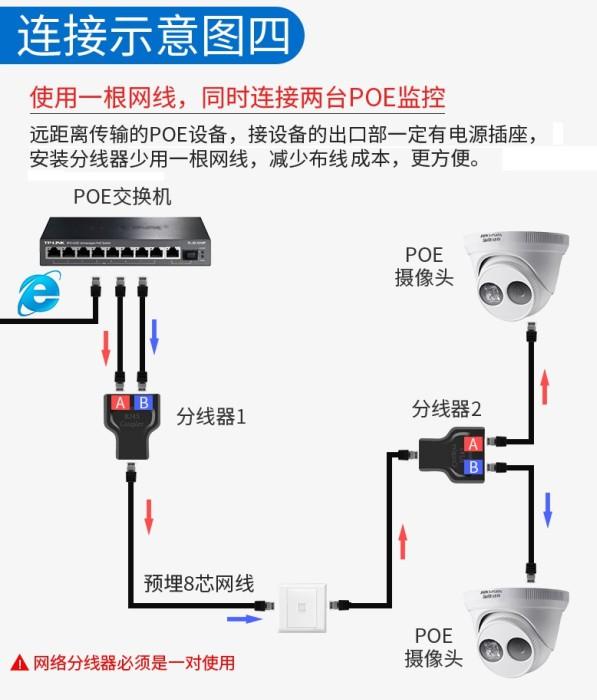 利用网线分线器实现一条网线两台设备同时上网  网络 第8张