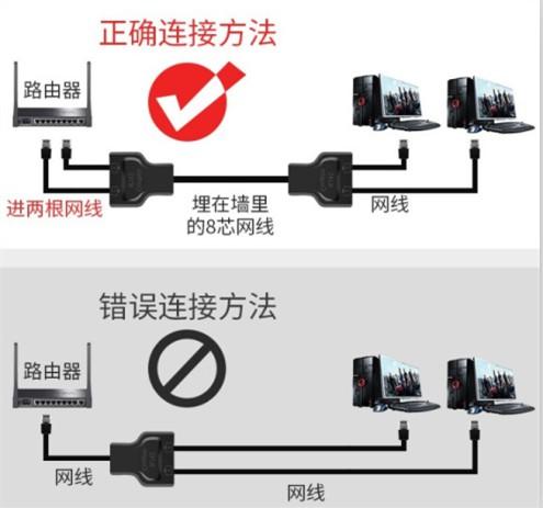 利用网线分线器实现一条网线两台设备同时上网  网络 第4张