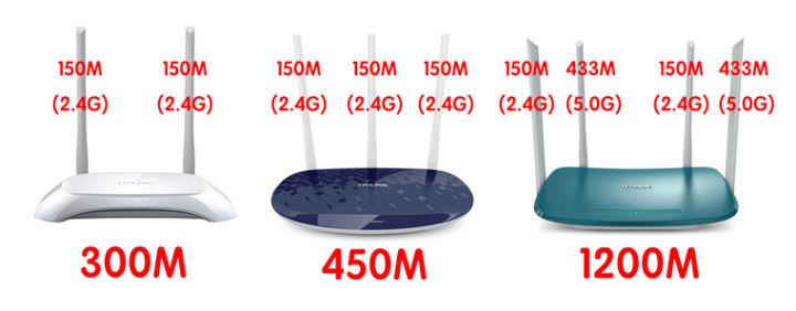 如何挑选合适的家用无线路由器?  路由器 第2张