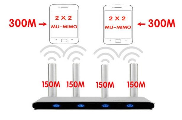 如何挑选合适的家用无线路由器?  路由器 第11张
