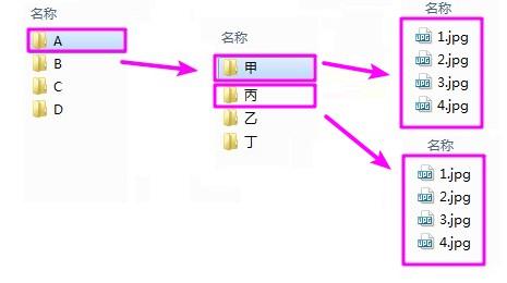 将一批子文件名里面的文件,批量修改成按数字序列顺序进行编号  重命名 批量 第2张