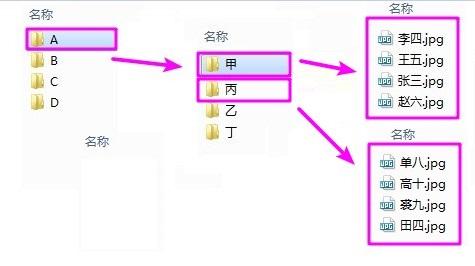 将一批子文件名里面的文件,批量修改成按数字序列顺序进行编号  重命名 批量 第1张