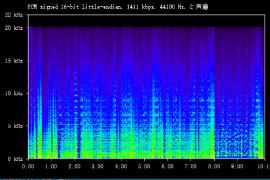 一款绿色免费的无损音乐校验助手 - Loseless Audio Validator