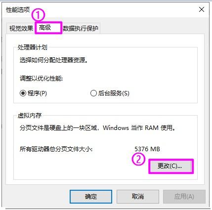 如何处理pagefile.sys文件占用C盘太多空间  Windows 第4张