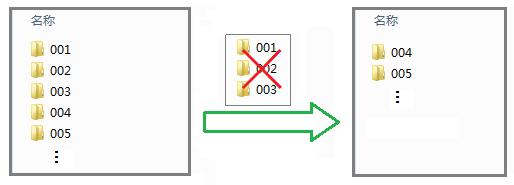 用BAT快速批量删除多个指定的文件夹  批量 第1张