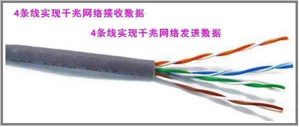 RJ45网线水晶头排线及制作方法  网络 第2张