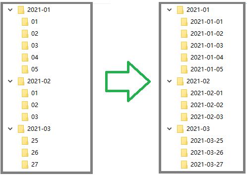 批量将子文件夹名修改成:上一级文件夹名+子文件夹名  重命名 批量 文件夹 第1张