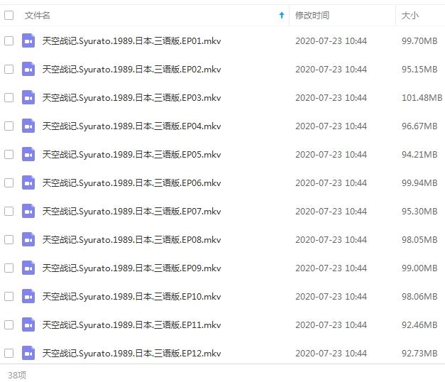 《天空战记》动漫片全38集无台标无水印视频合集(1989)国配台配日语中字[MKV/3.60GB]百度云网盘下载  动漫 第2张