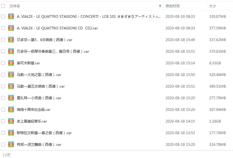 古典交响乐(柴可夫斯基+贝多芬+莫扎特+马勒+肖邦+斯特拉文斯基)无损音质歌曲合集打包[DFF/FLAC/WAV/15.04GB]百度云网盘下载  纯音乐 第2张