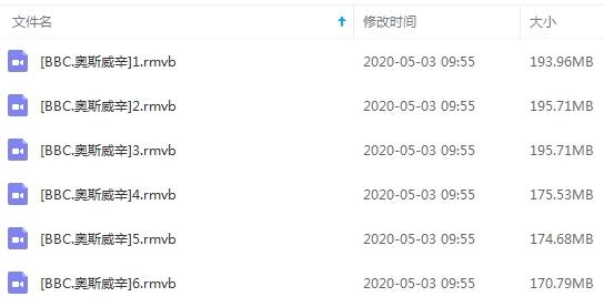 纪录片《奥斯维辛集中营》视频6集英语中字[RMVB/1.08GB]百度云网盘下载  纪录片 第2张