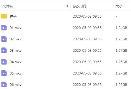 纪录片《古代世界》全六集英语中文字高清视频合集[MKV/7.53GB]百度云网盘下载  纪录片 第2张
