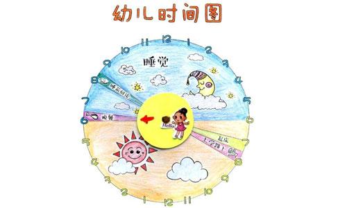 《儿童时间管理》根治孩子拖拉(含无水印工具文档)文档合集百度云下载